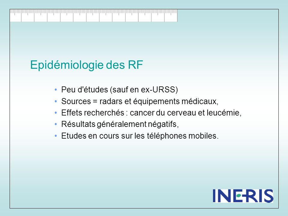 Epidémiologie des RF Peu d études (sauf en ex-URSS)