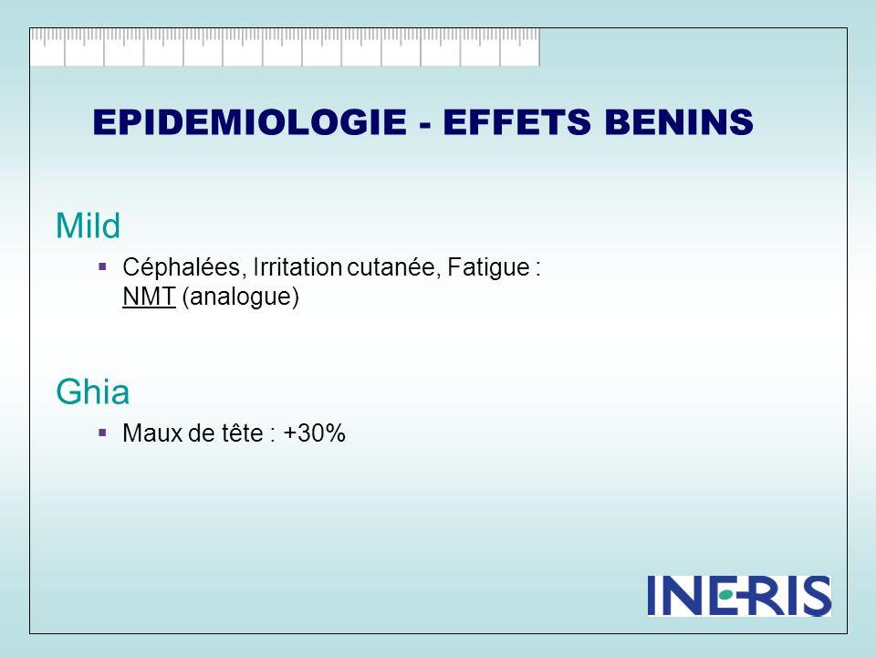 EPIDEMIOLOGIE - EFFETS BENINS