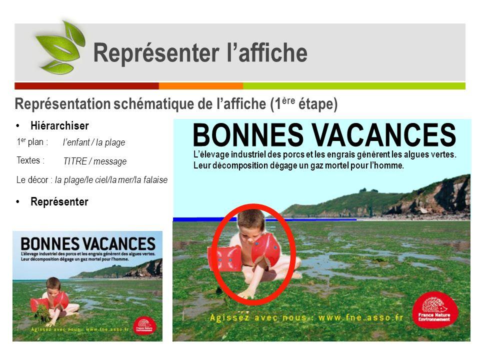 BONNES VACANCES Représenter l'affiche