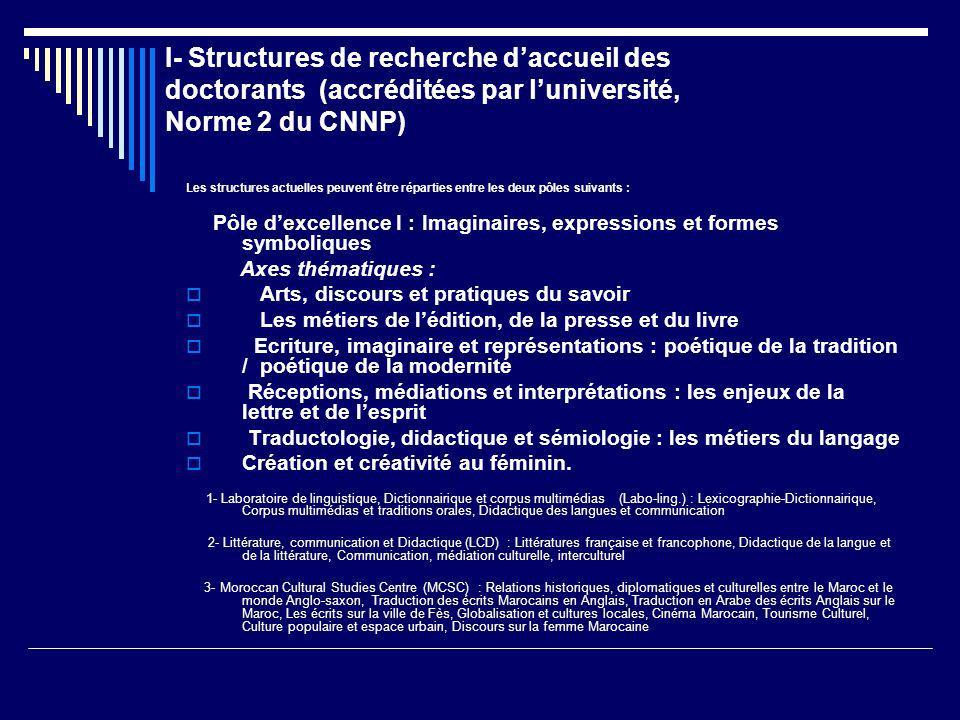 I- Structures de recherche d'accueil des doctorants (accréditées par l'université, Norme 2 du CNNP)