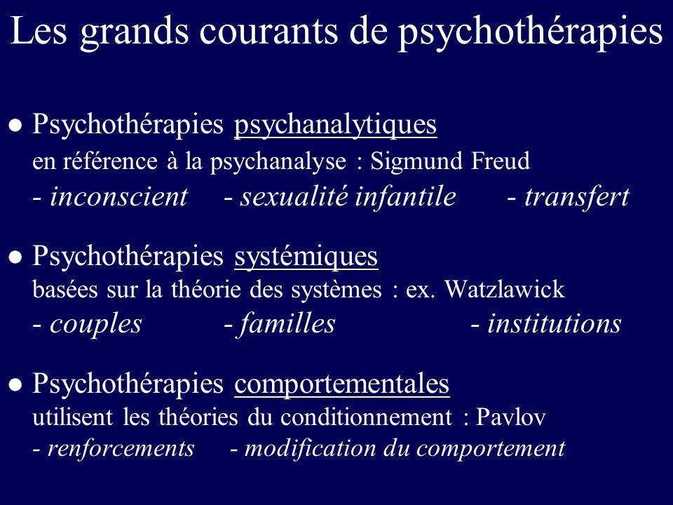 Les grands courants de psychothérapies