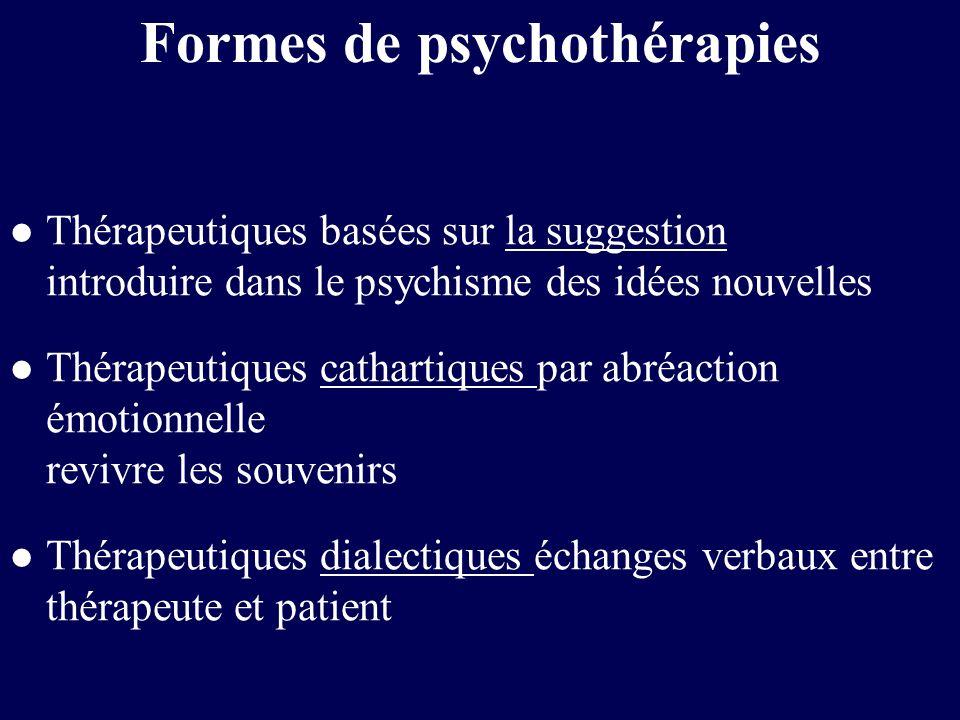 Formes de psychothérapies