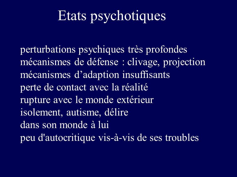 Etats psychotiques perturbations psychiques très profondes