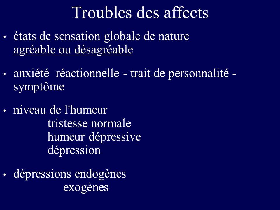 Troubles des affects états de sensation globale de nature agréable ou désagréable. anxiété réactionnelle - trait de personnalité - symptôme.