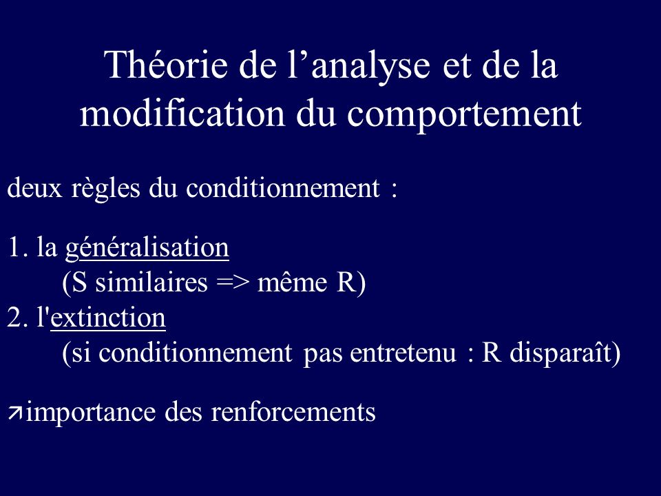 Théorie de l'analyse et de la modification du comportement