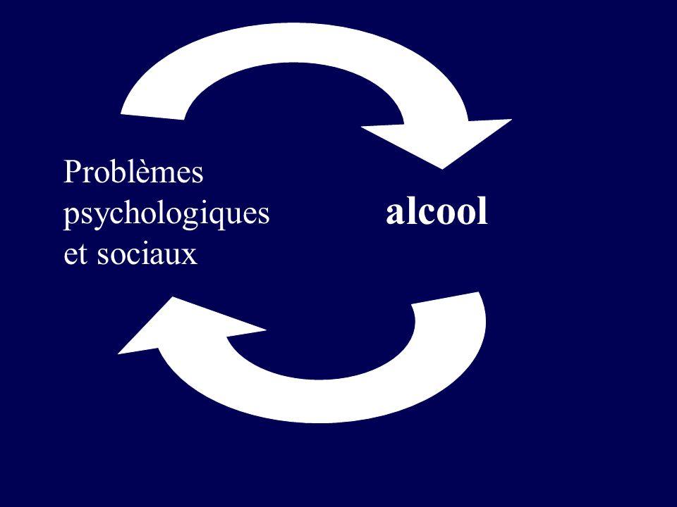 Problèmes psychologiques et sociaux