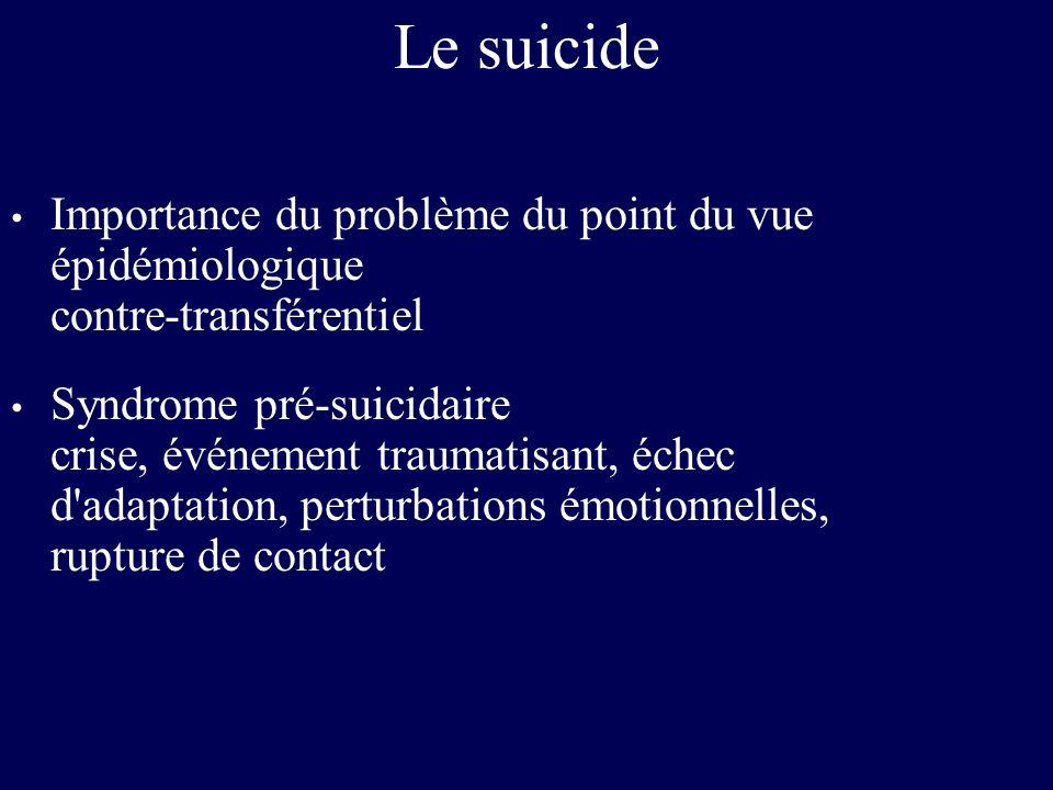 Le suicide Importance du problème du point du vue épidémiologique contre-transférentiel.