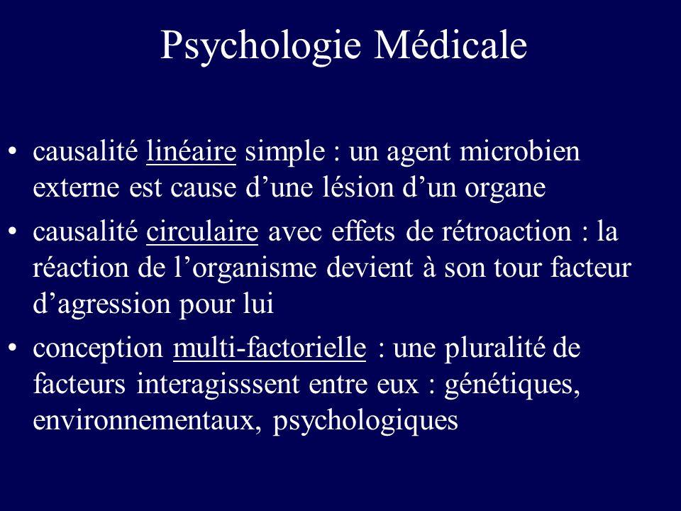 Psychologie Médicale causalité linéaire simple : un agent microbien externe est cause d'une lésion d'un organe.