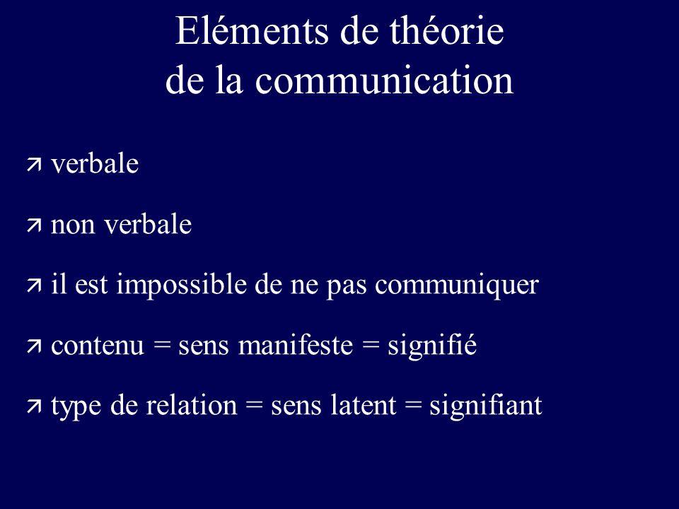 Eléments de théorie de la communication