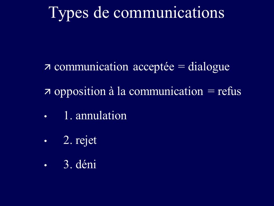 Types de communications