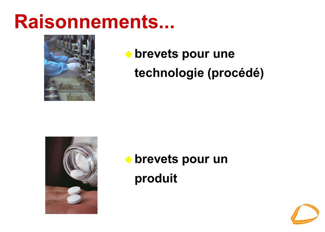 Raisonnements... brevets pour une technologie (procédé)