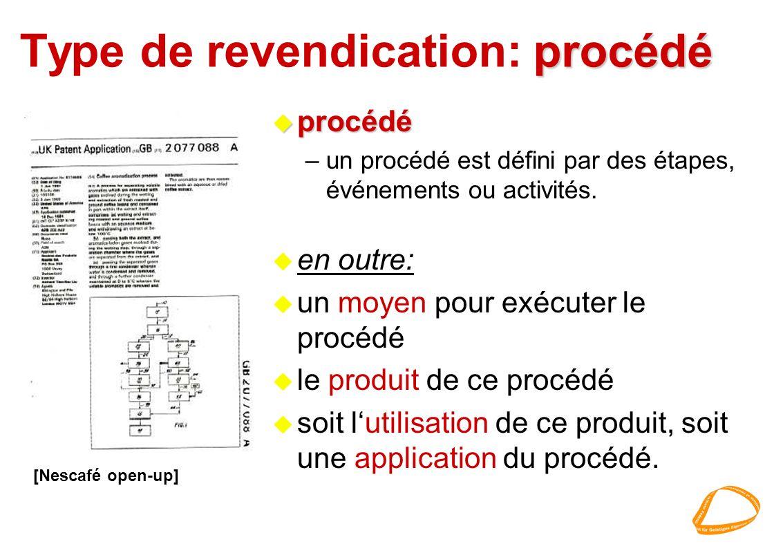 Type de revendication: procédé
