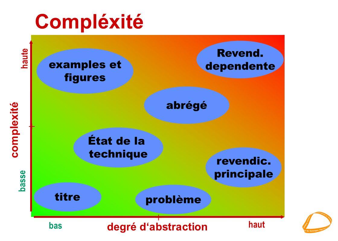 Compléxité Revend. dependente examples et figures abrégé complexité +