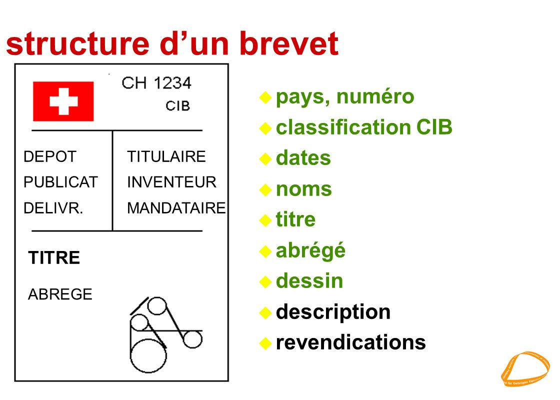 structure d'un brevet pays, numéro classification CIB dates noms titre
