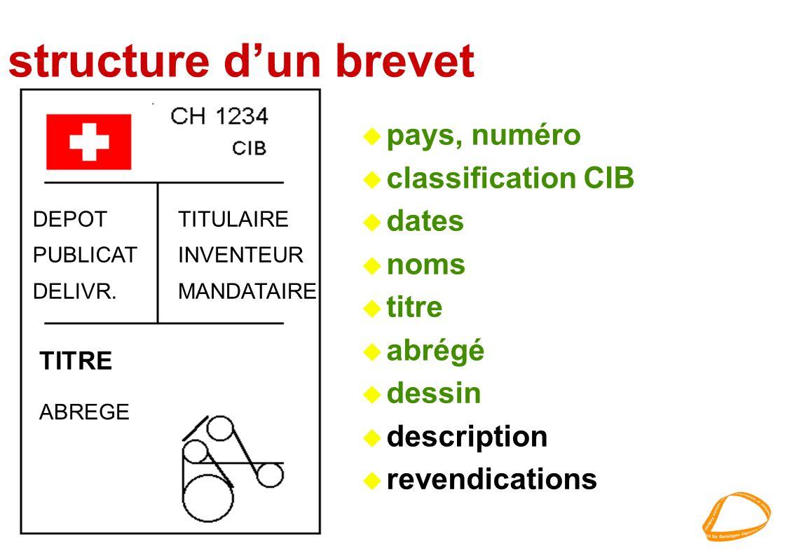 structure d'un brevet pays, numéro classification CIB dates noms titre