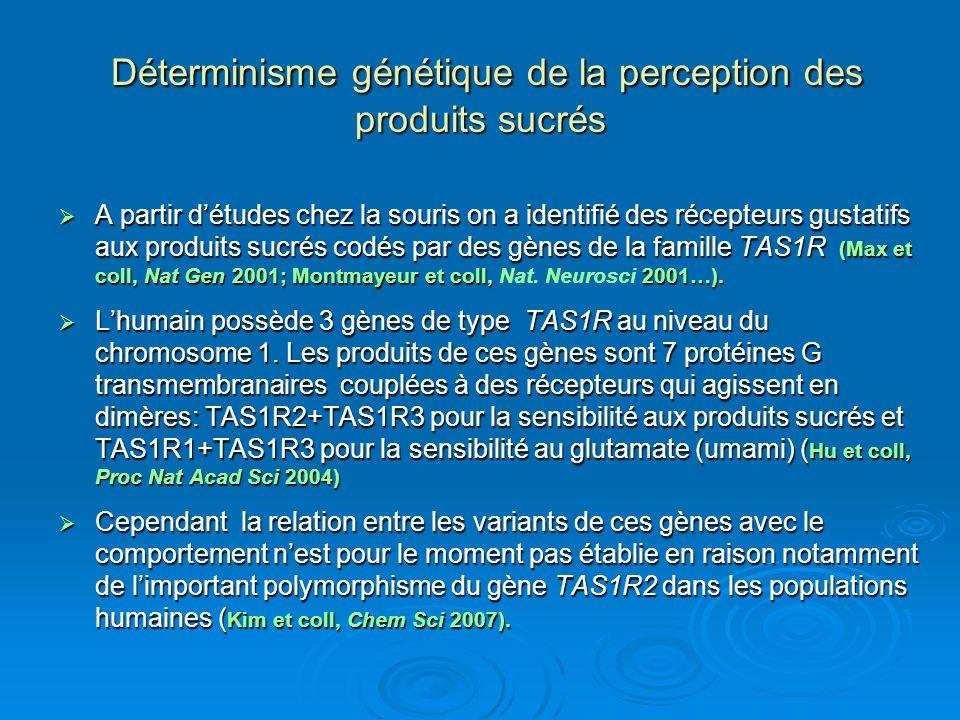 Déterminisme génétique de la perception des produits sucrés