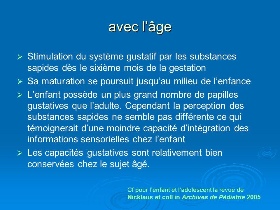 avec l'âge Stimulation du système gustatif par les substances sapides dès le sixième mois de la gestation.