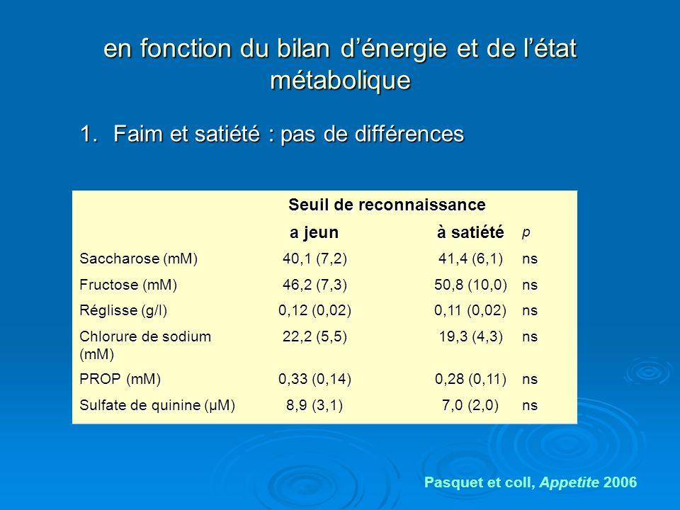 en fonction du bilan d'énergie et de l'état métabolique
