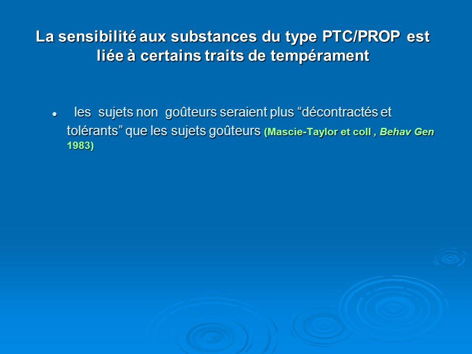 La sensibilité aux substances du type PTC/PROP est liée à certains traits de tempérament