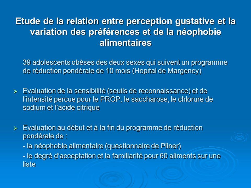 Etude de la relation entre perception gustative et la variation des préférences et de la néophobie alimentaires