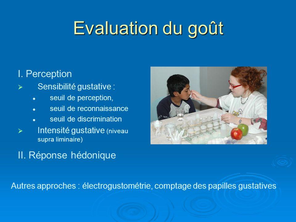 Evaluation du goût I. Perception II. Réponse hédonique