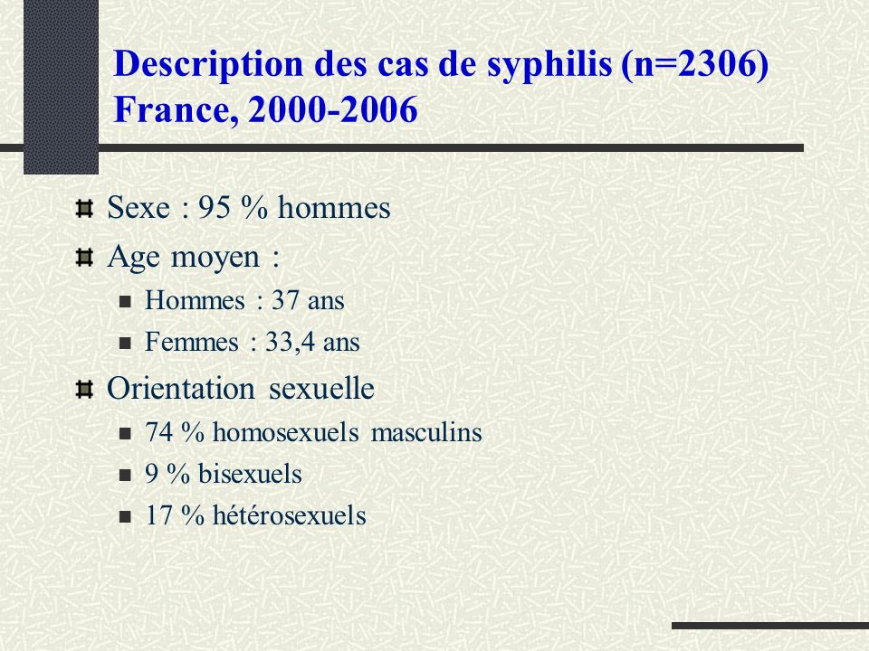 Description des cas de syphilis (n=2306) France, 2000-2006