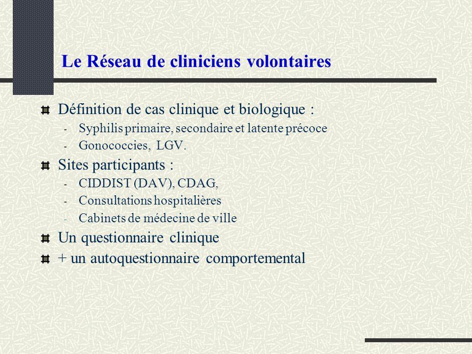 Le Réseau de cliniciens volontaires