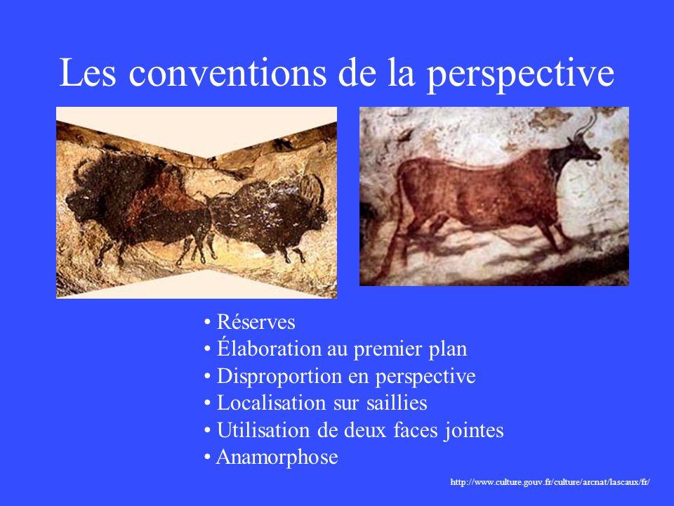Les conventions de la perspective