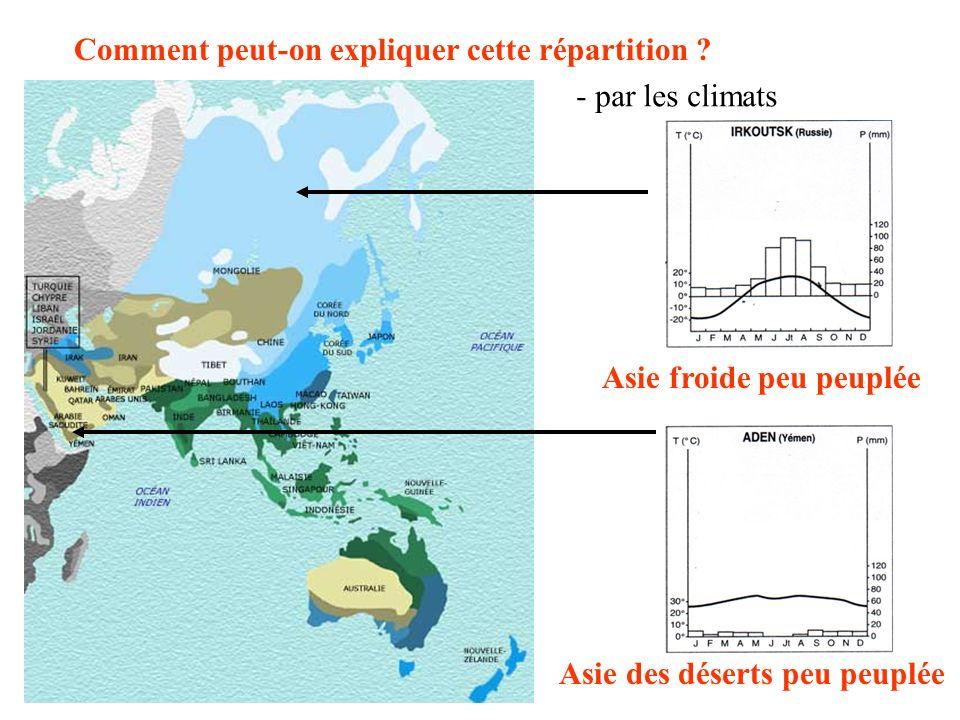 Asie des déserts peu peuplée