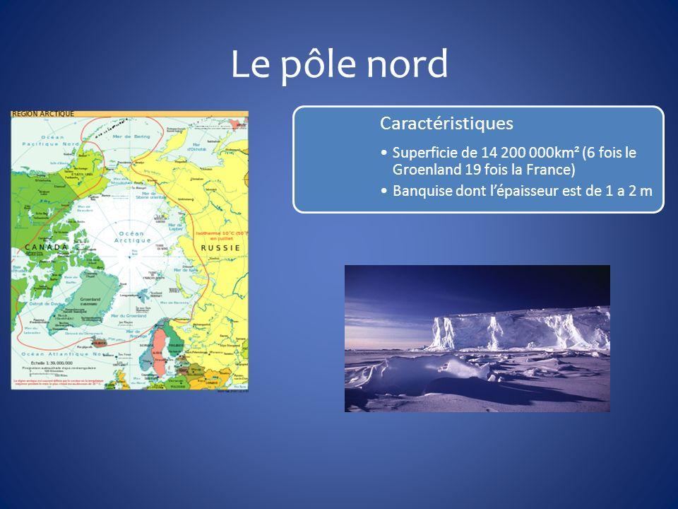 Le pôle nord Caractéristiques