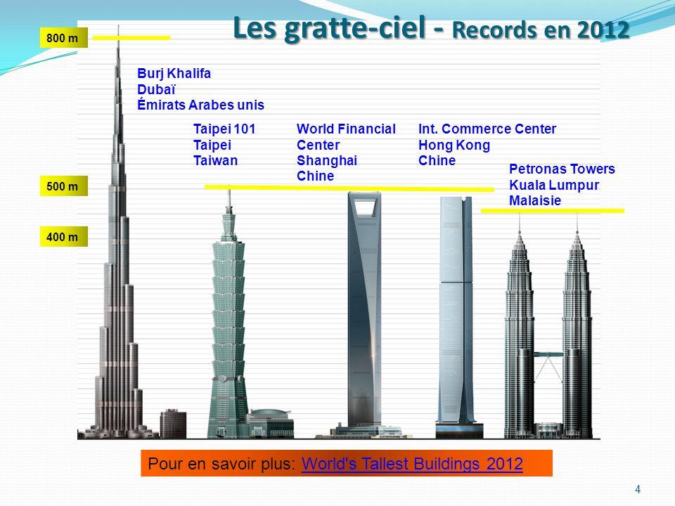 Les gratte-ciel - Records en 2012