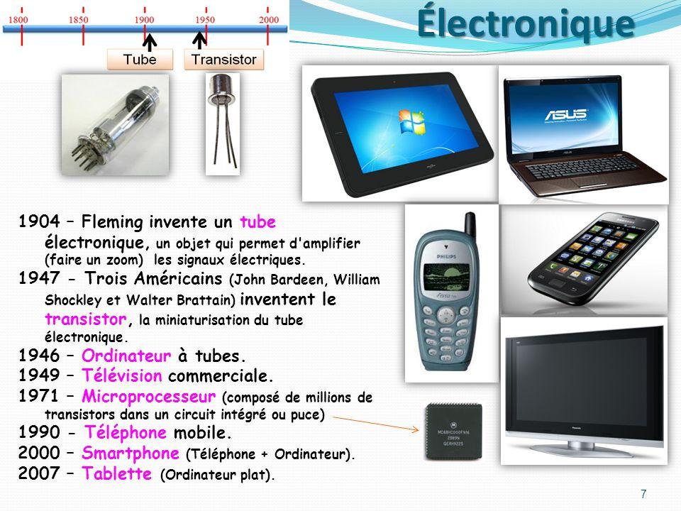 Électronique 1904 – Fleming invente un tube électronique, un objet qui permet d amplifier (faire un zoom) les signaux électriques.