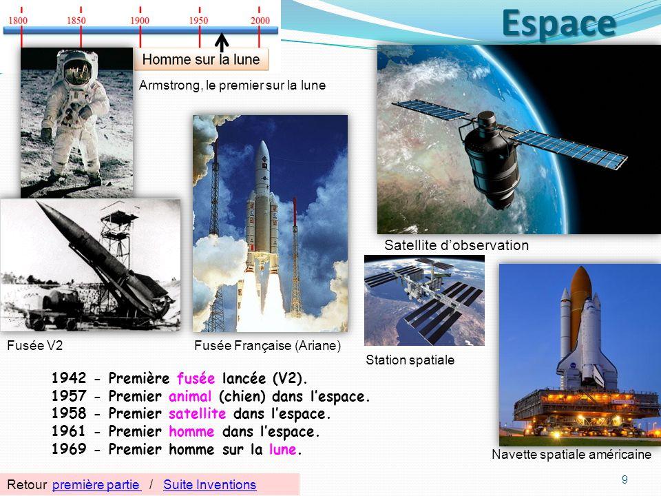 Espace Satellite d'observation 1942 - Première fusée lancée (V2).