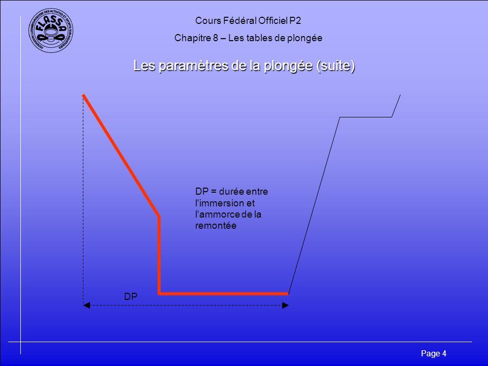 Les paramètres de la plongée (suite)