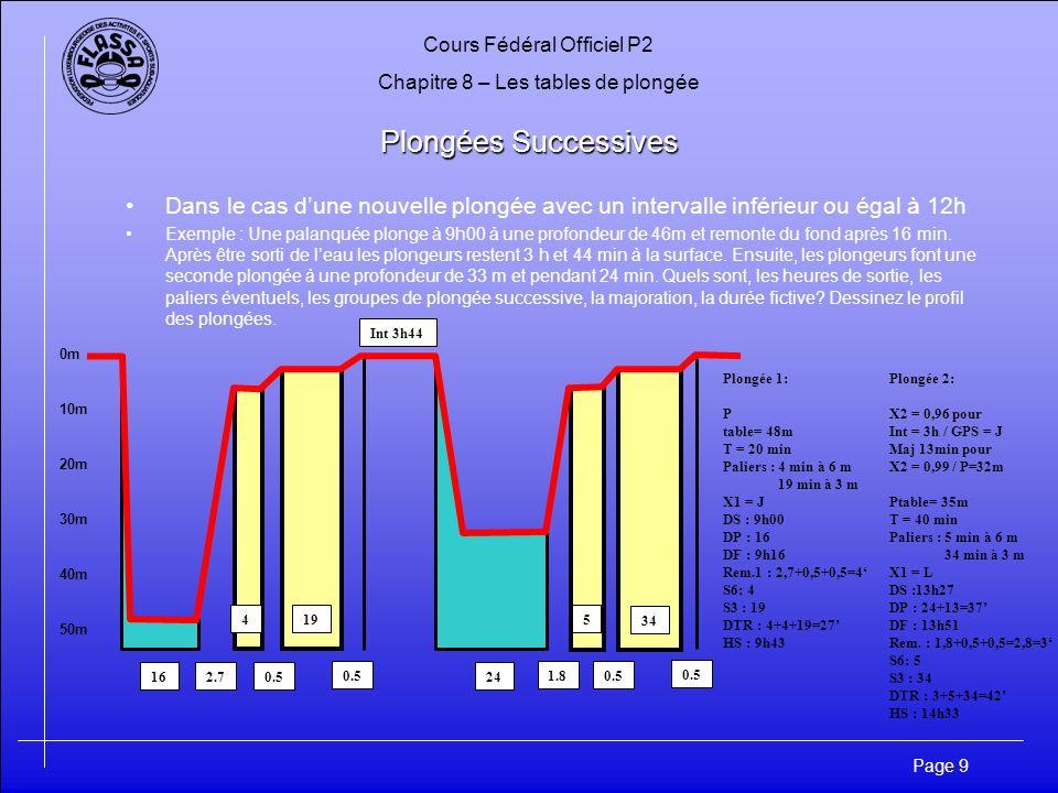 Plongées Successives Dans le cas d'une nouvelle plongée avec un intervalle inférieur ou égal à 12h.