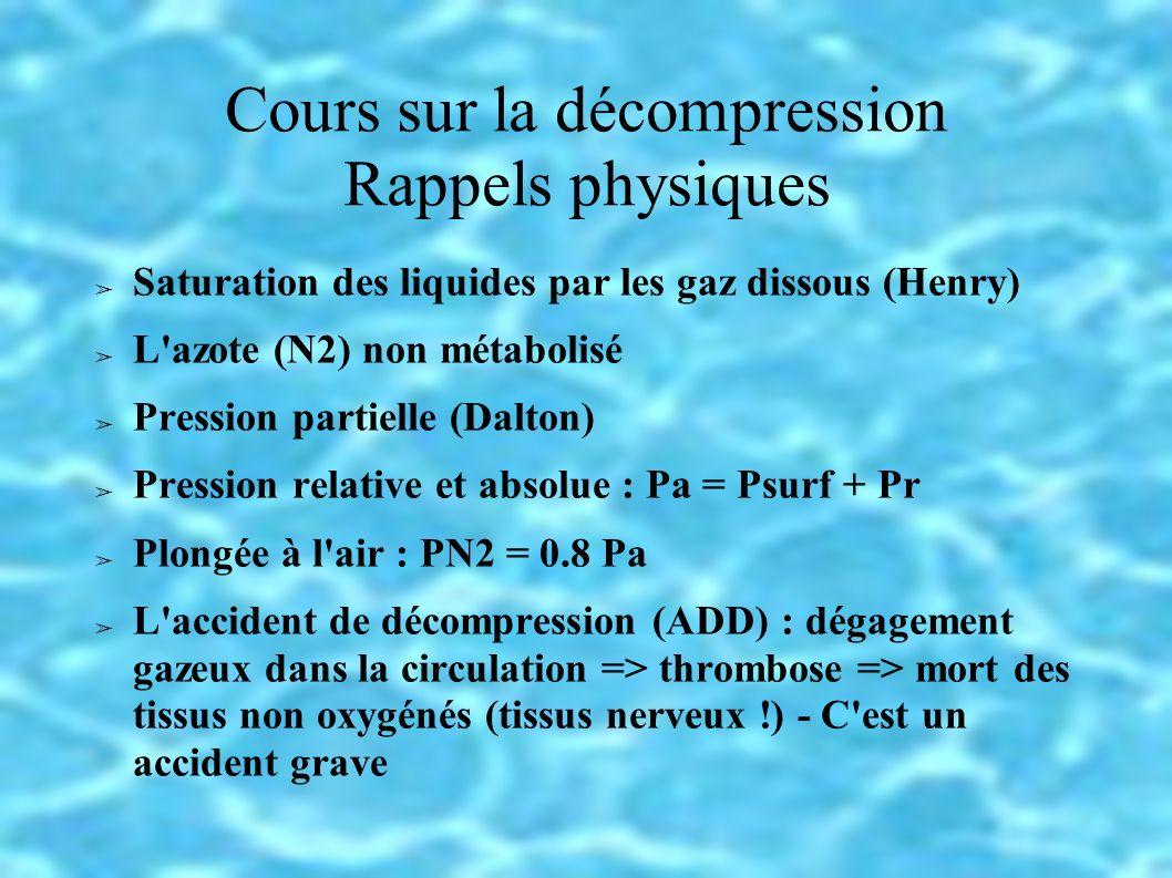 Cours sur la décompression Rappels physiques