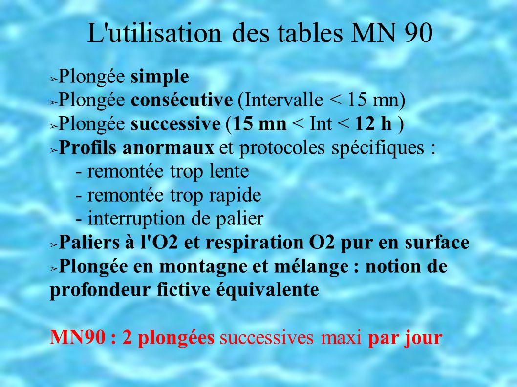 L utilisation des tables MN 90