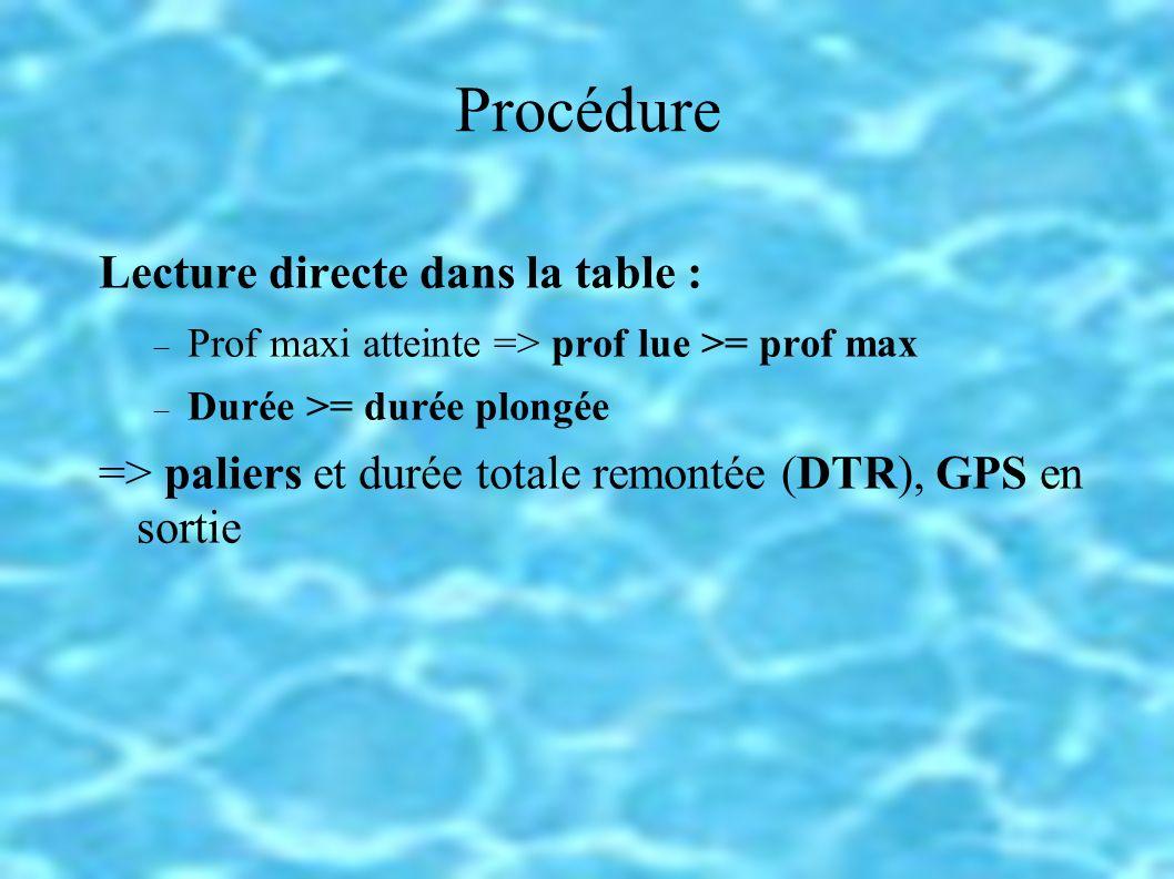 Procédure Lecture directe dans la table :