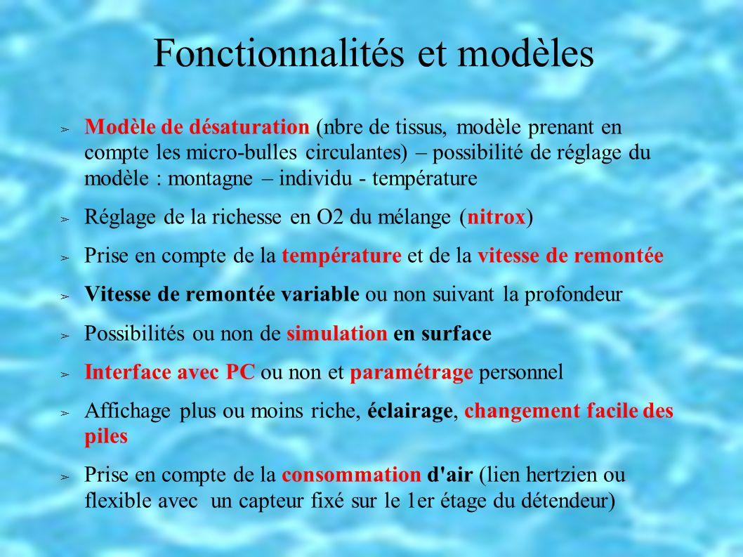 Fonctionnalités et modèles