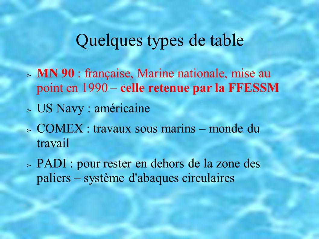 Quelques types de table