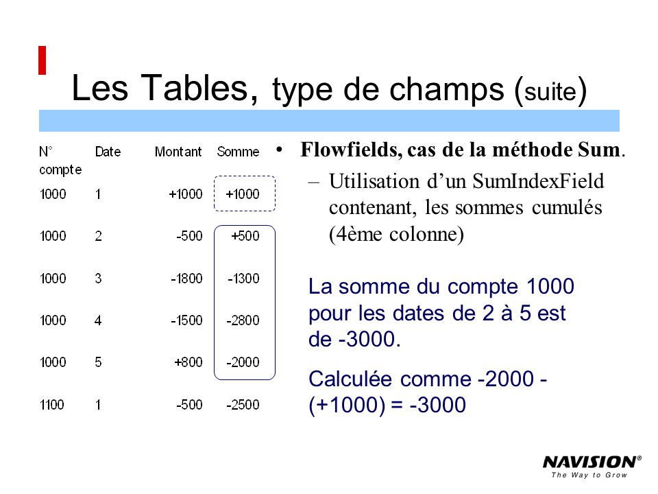 Les Tables, type de champs (suite)