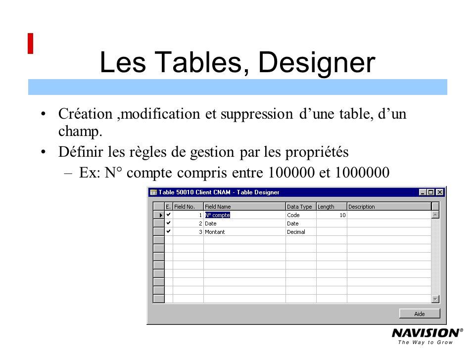 Les Tables, Designer Création ,modification et suppression d'une table, d'un champ. Définir les règles de gestion par les propriétés.