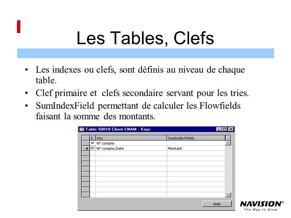 Les Tables, Clefs Les indexes ou clefs, sont définis au niveau de chaque table. Clef primaire et clefs secondaire servant pour les tries.
