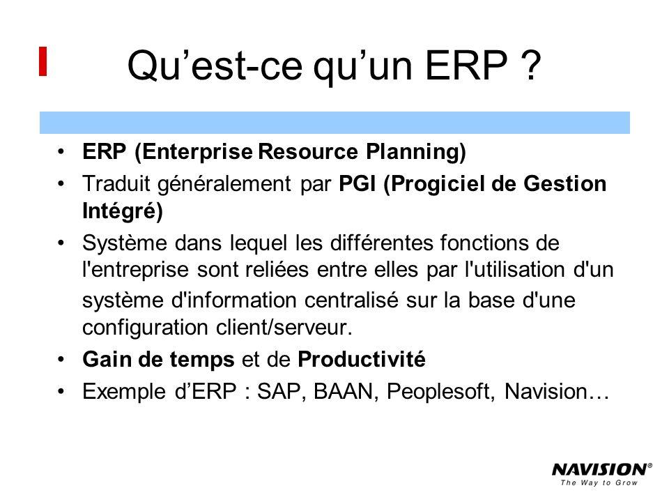 Qu'est-ce qu'un ERP ERP (Enterprise Resource Planning)