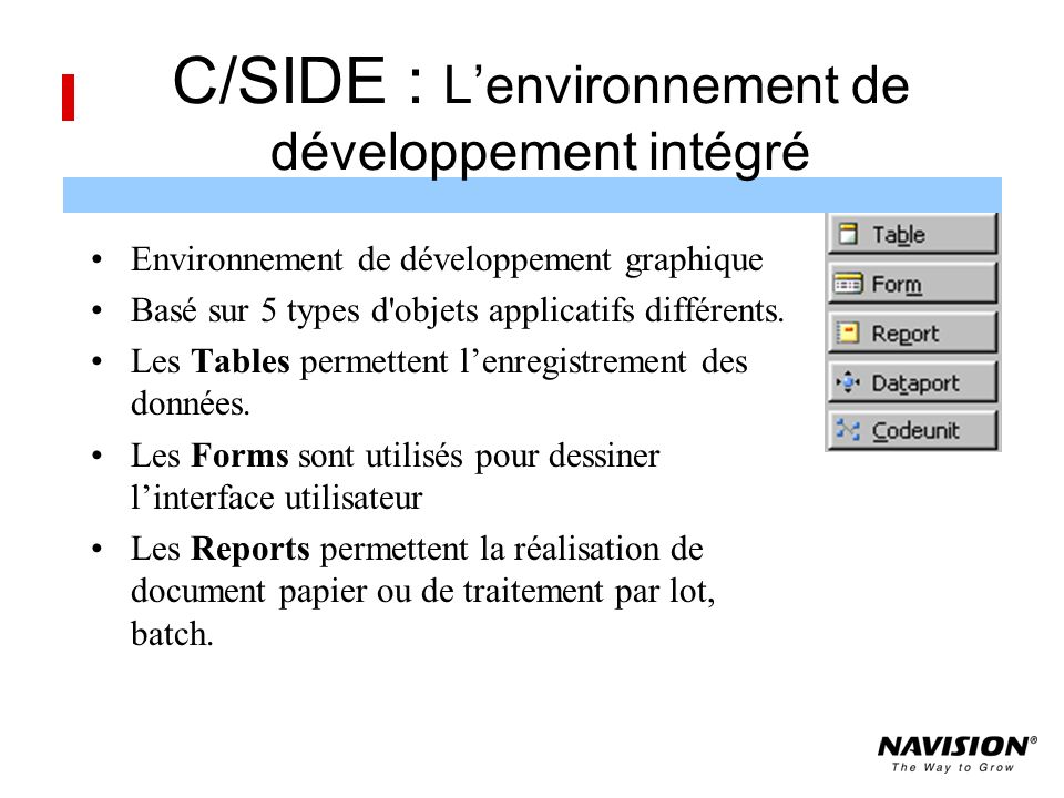 C/SIDE : L'environnement de développement intégré