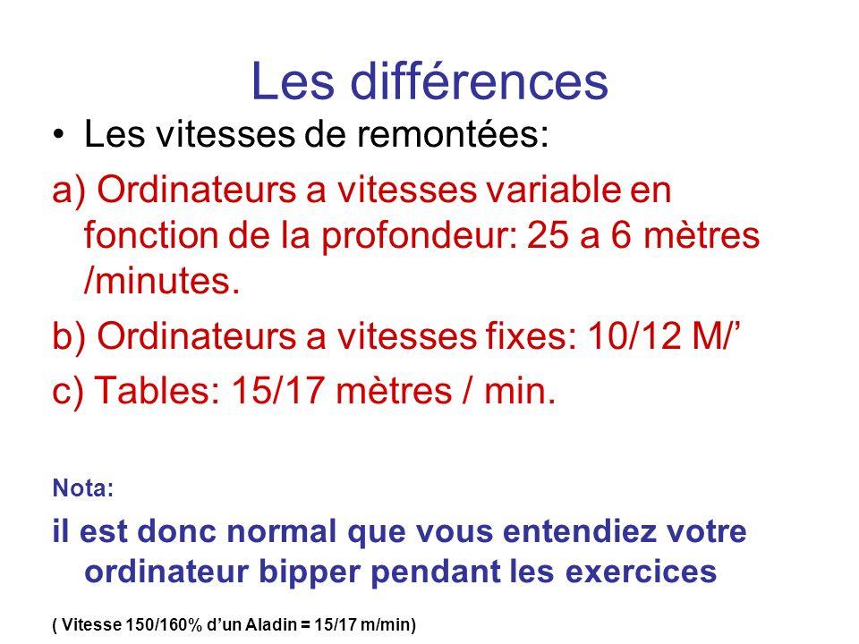 Les différences Les vitesses de remontées: