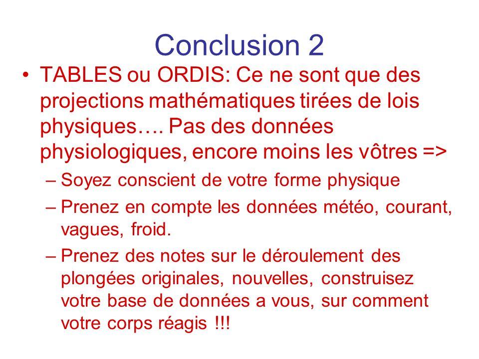 Conclusion 2
