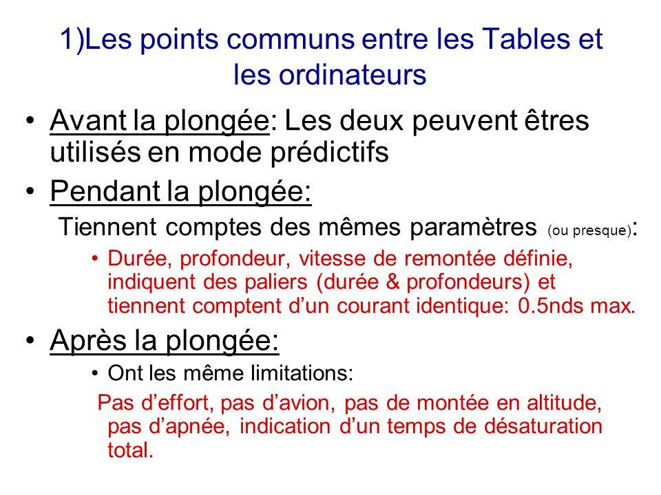 1)Les points communs entre les Tables et les ordinateurs