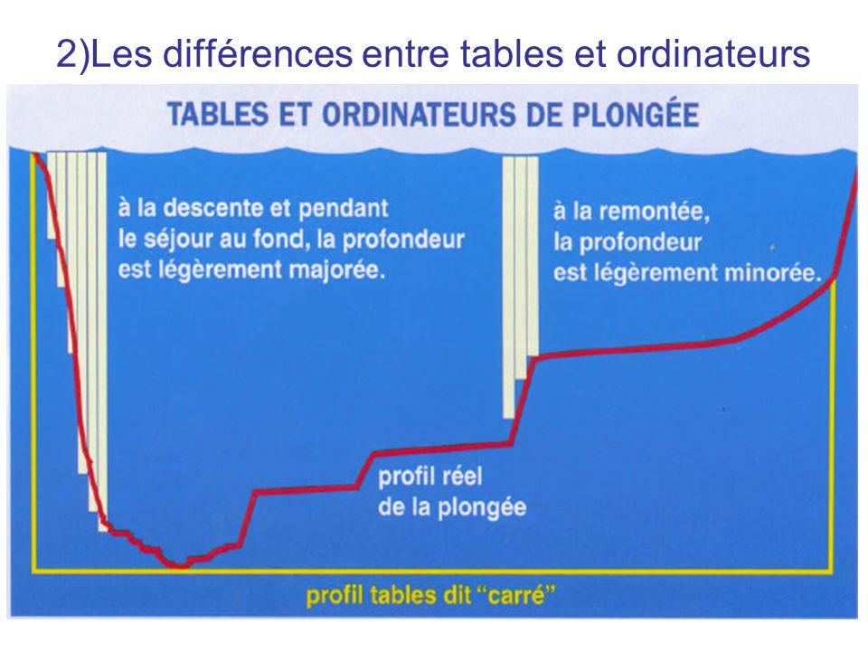 2)Les différences entre tables et ordinateurs