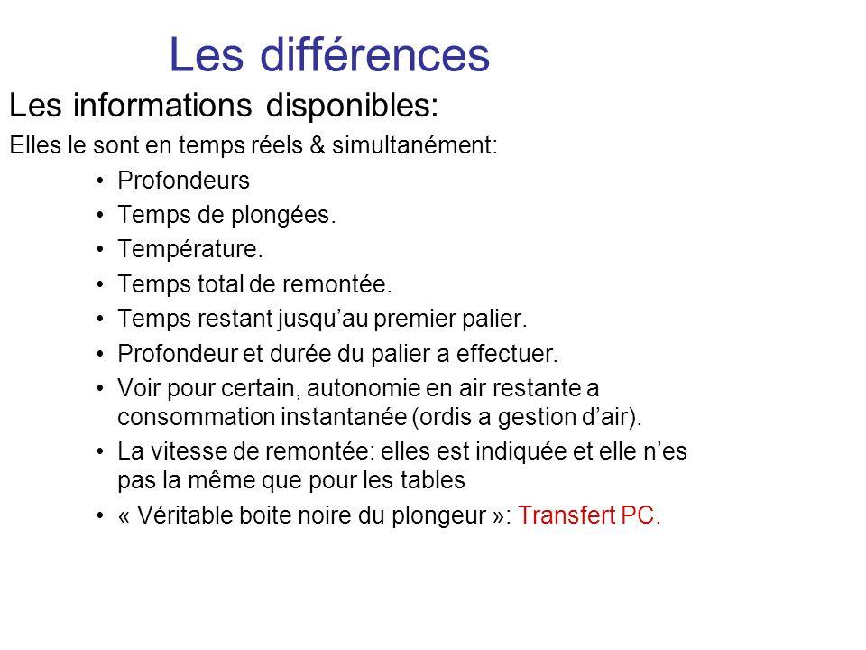Les différences Les informations disponibles: